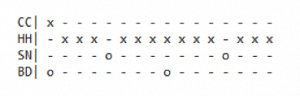 drum tab notation example 2