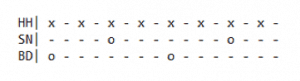 Drum tabs example