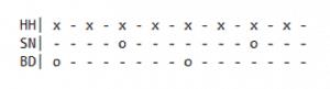Drum tabs example